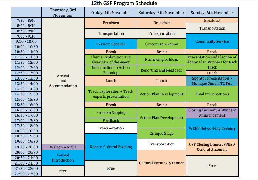 gsf-program